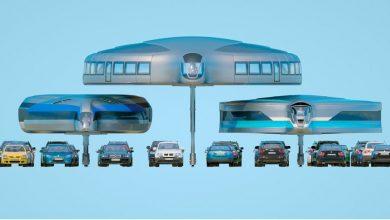 صورة مستقبل النقل باستخدام الجيروسكوب