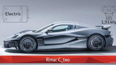 صورة سيارات بأكبر وأقل سعةٍ للمحرك، وأكثرها قدرة على الإطلاق