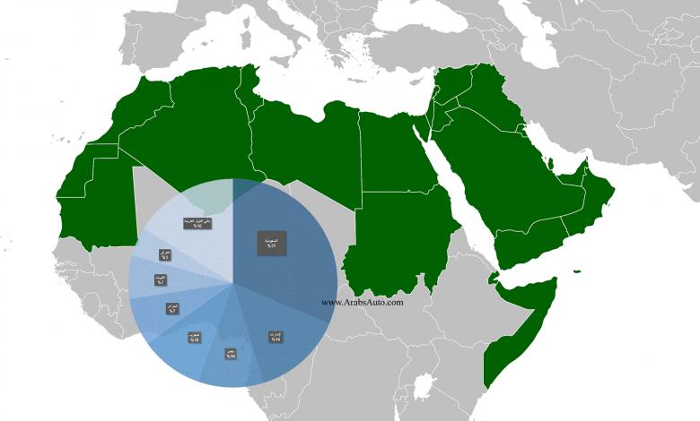 صورة أكثر الدول العربية بيعًا للسيارات، ما ترتيب دولتك؟