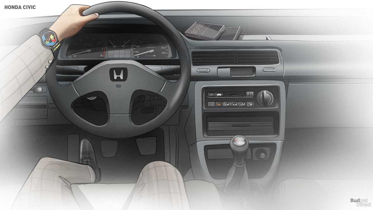 Kelebihan Kekurangan Honda Civic 1988 Perbandingan Harga